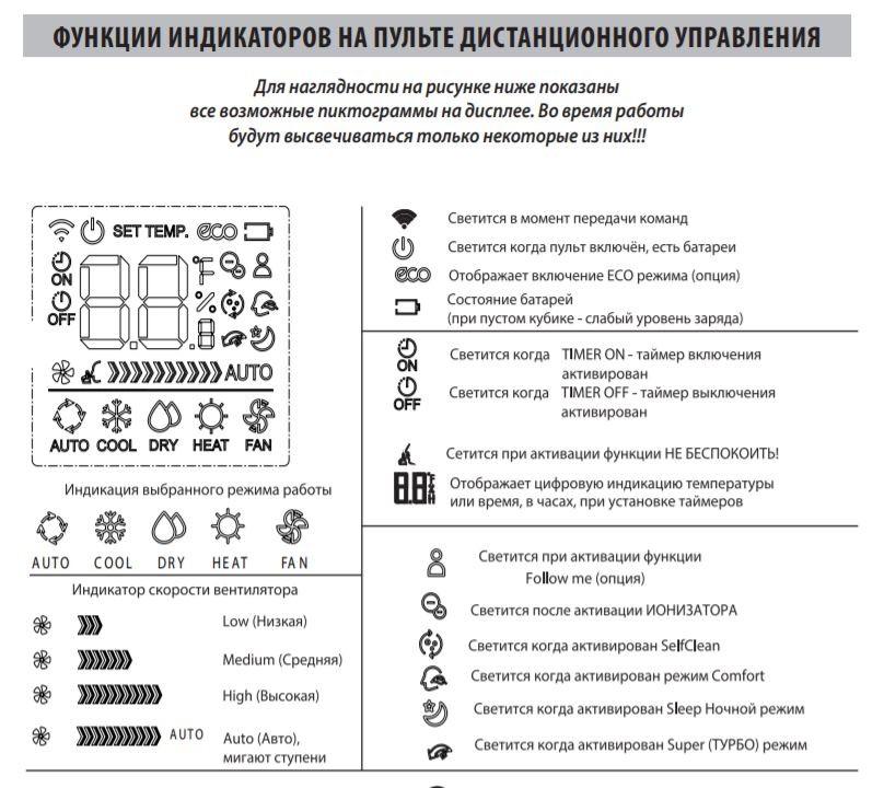 пульт управления от кондиционера midea